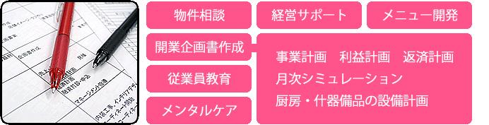 プロデュース料一律15万円!
